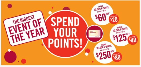 The Holiday Shoppers Drug Mart Mega Redemption Event of the YEAR and Coupon Christine's Tips