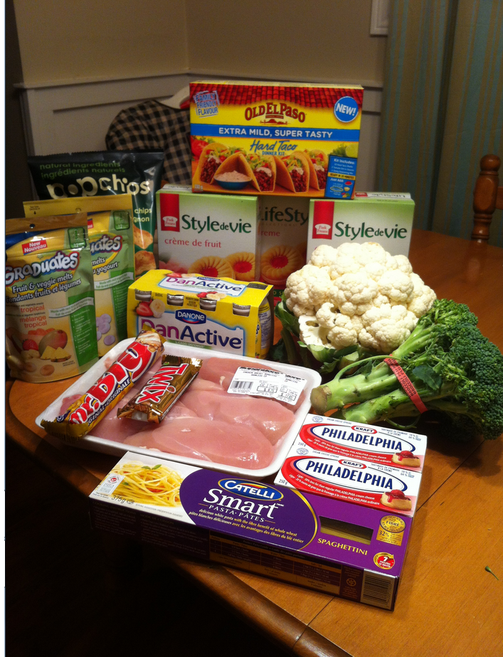 Couponing Shopping Challenge: Contestant #2 – Shopping at RCSS