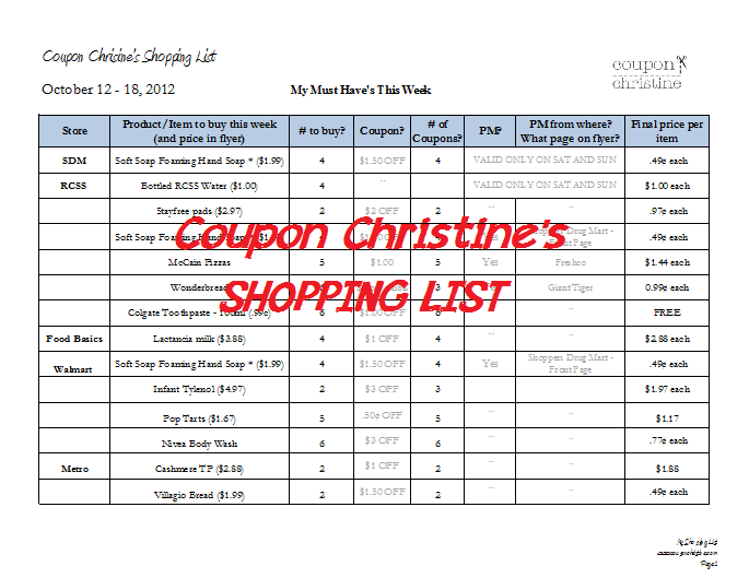 Coupon Christine's Shopping List for October 26 – Nov. 1