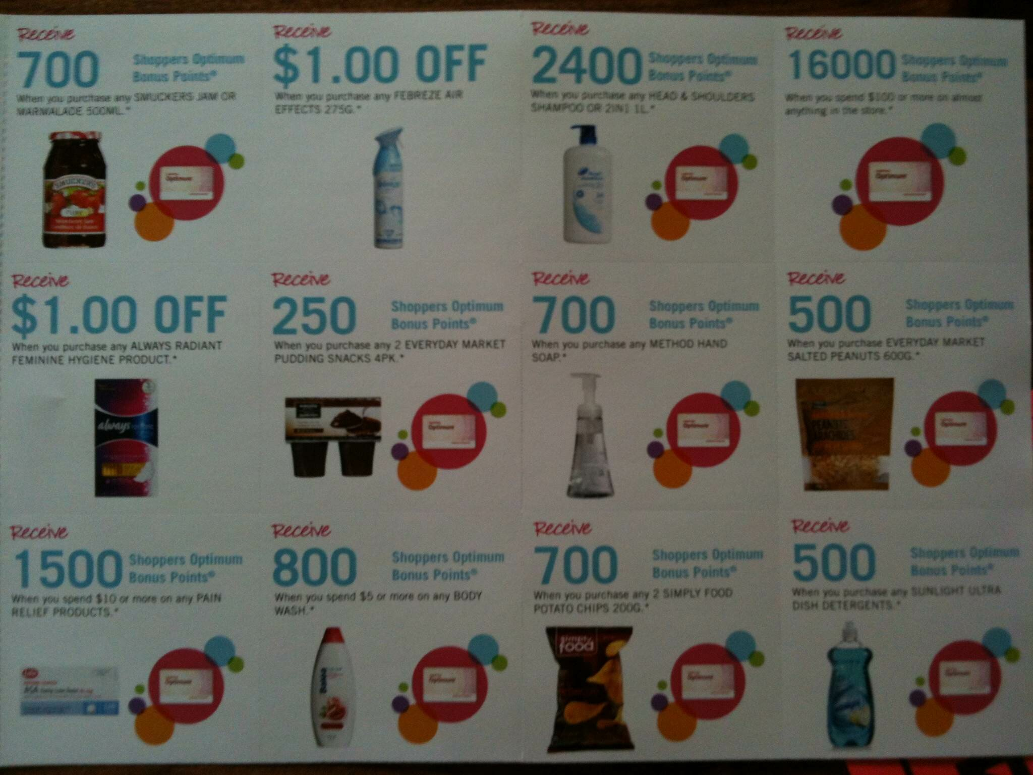 Shoppers Drug Mart Mailed Out Loyalty Program Coupons