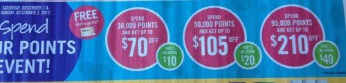 "Shopper's Drug Mart ""Spend your points event"""