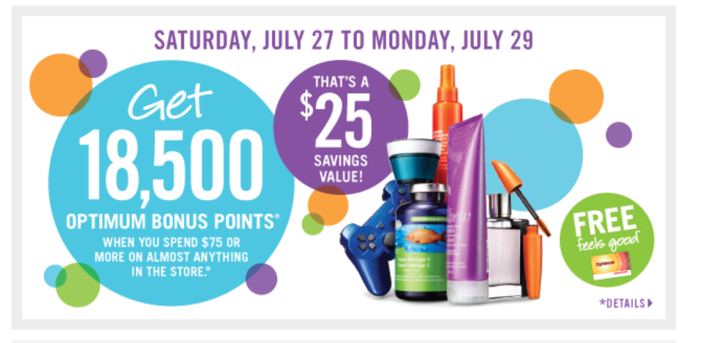 Get 18,500 Bonus Points when you spend $75 at SHOPPERS (July 27-29)